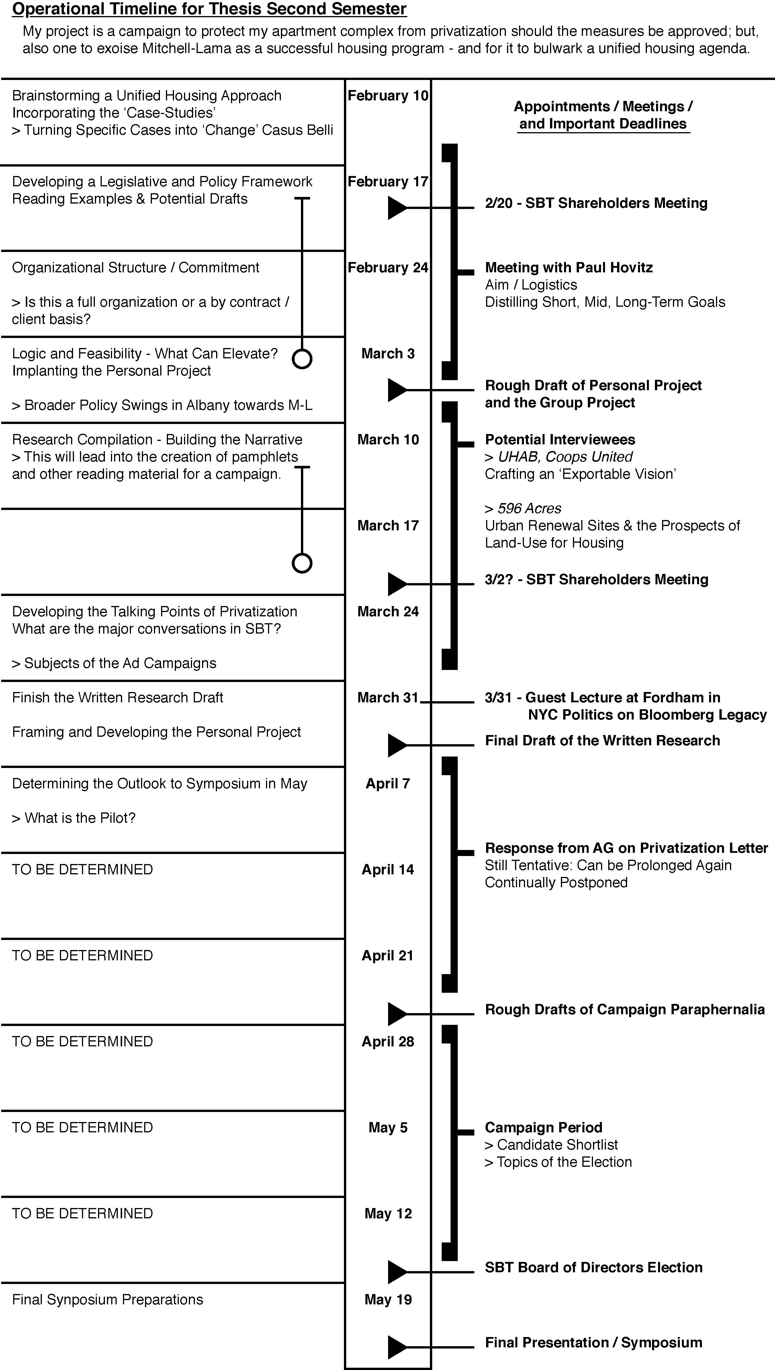 the manhattan project timeline custom paper help the manhattan project timeline